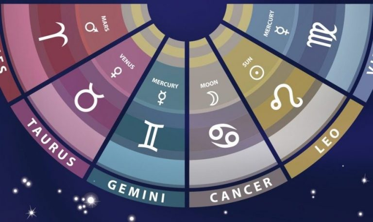 Let's Make Out What Is the Best Exercise for Your Zodiac Sign